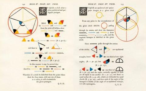 Essay on euclid