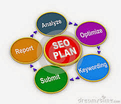 SEO Financial Plan