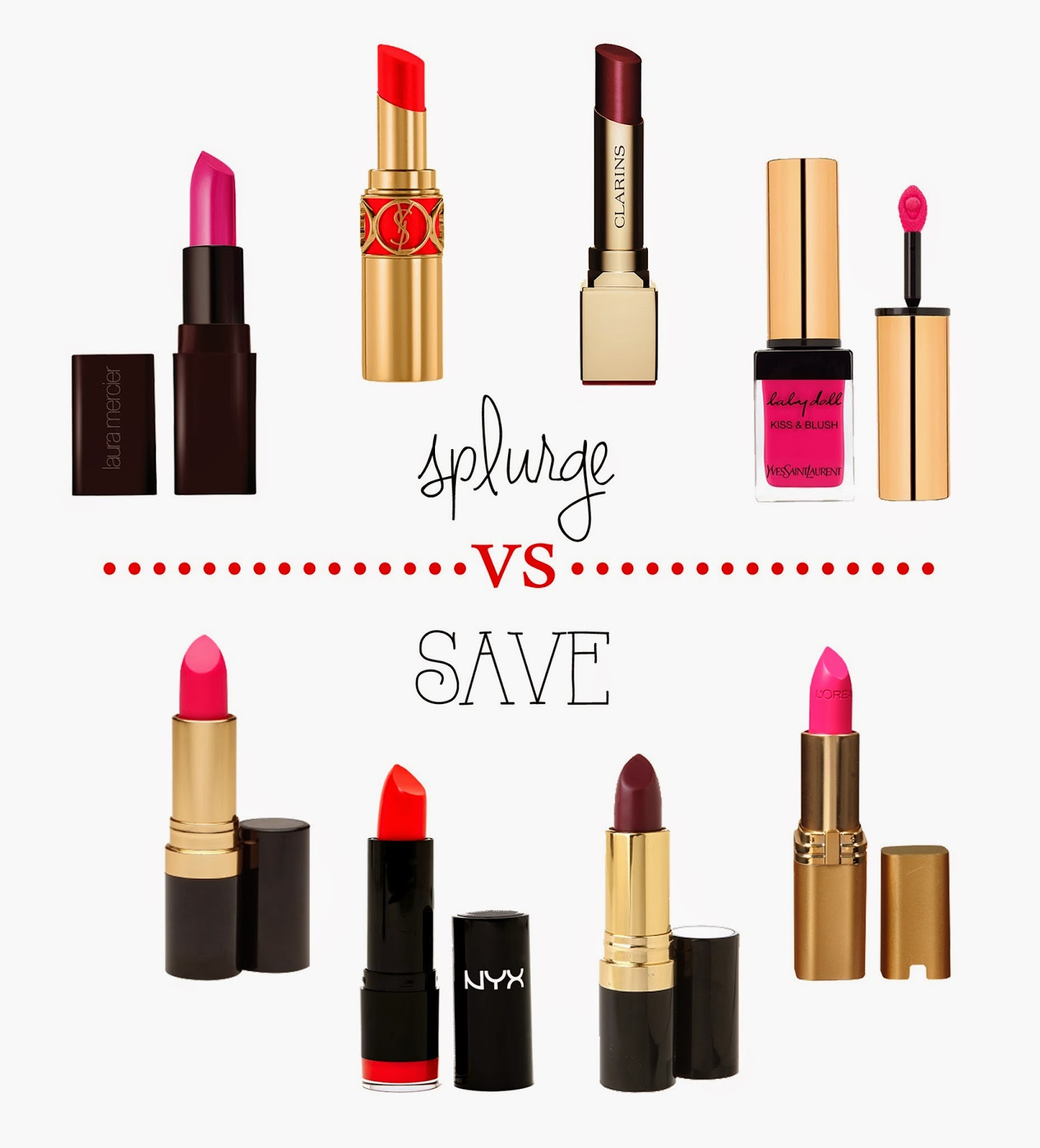 Lipsticks Splurge vs Save Life of a Passeri