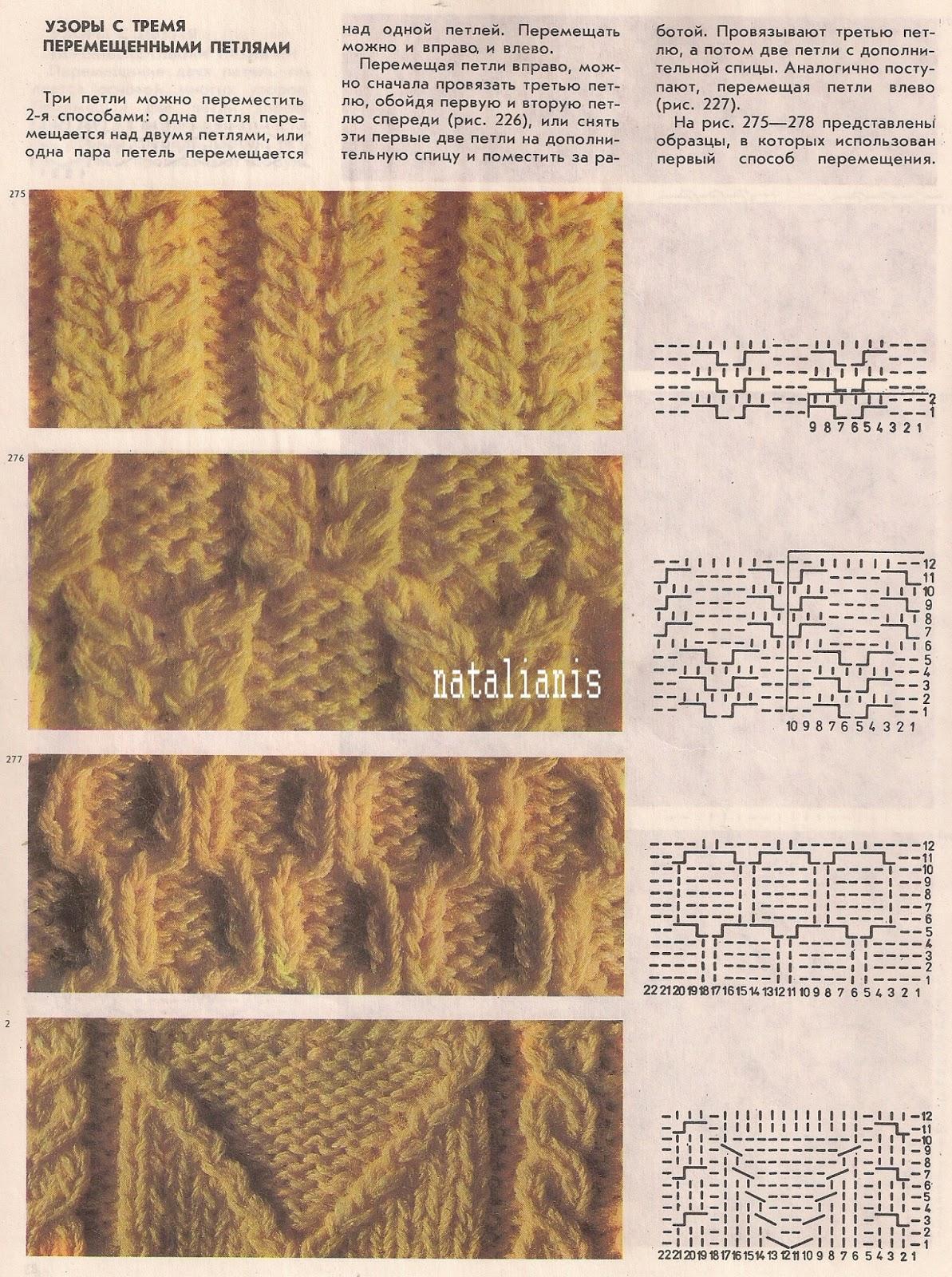 Вязание женского пуловера спицами 87