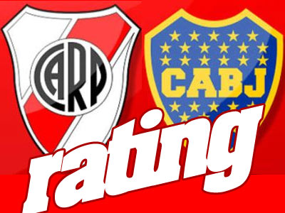 River destrozo a Boca en el rating