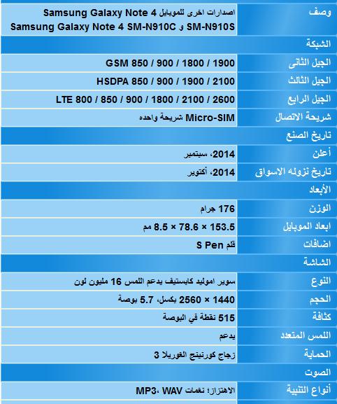 سعر و مواصفات سامسونج جالاكسي نوت 4