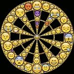 I Love This Wheel Of Emotions