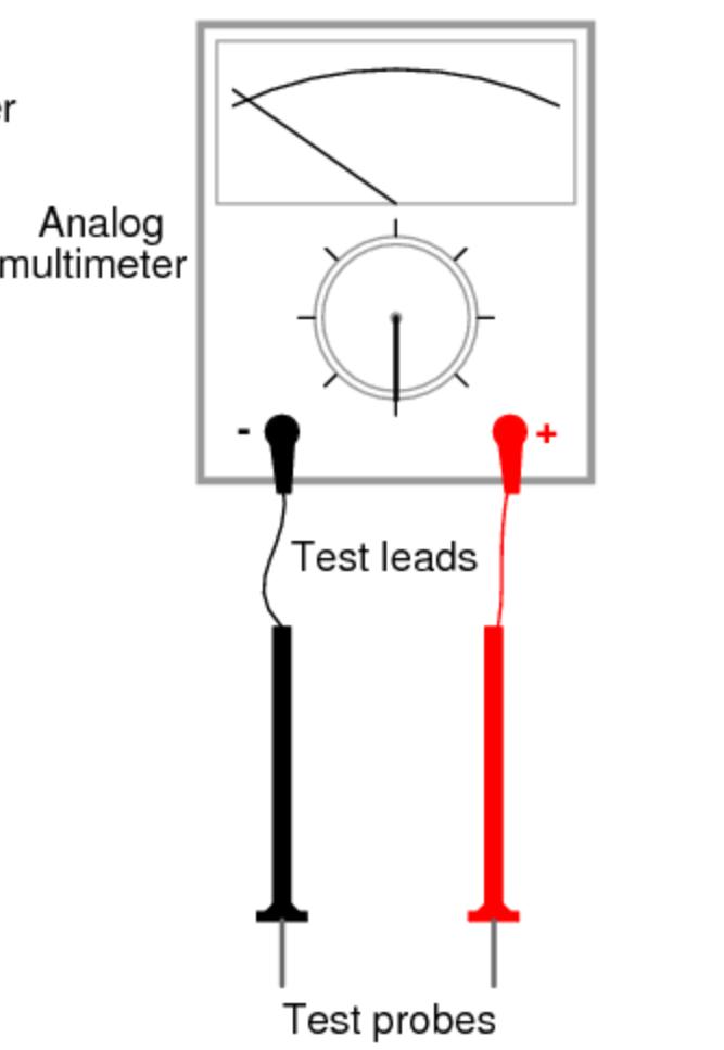 how to use digital multimeter pdf