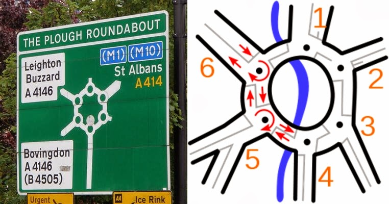 roundabout pelik