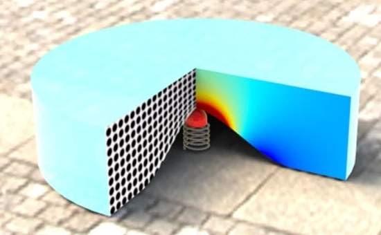 Manto da invisibilidade inteligente camufla diferentes objetos