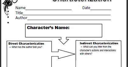 Middle School Matters Blog: Characterization FREEBIE