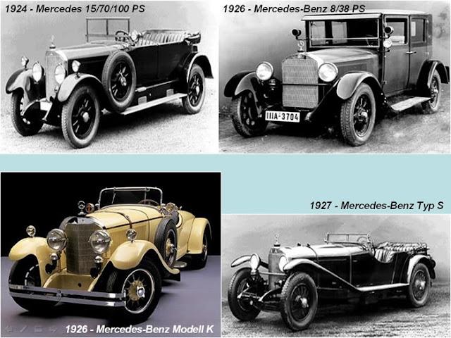 1924 Mercedes Benz Modell K