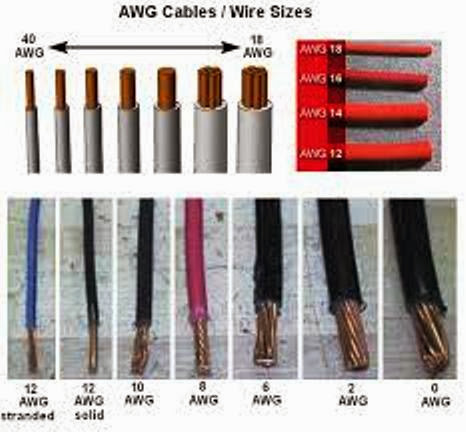 Cable gauge sizes battery isolator switch conversion chart for american wire gauge to metric system this chart shows both the recommended wattage load and the absolute maximum 1 wattage load for greentooth Image collections
