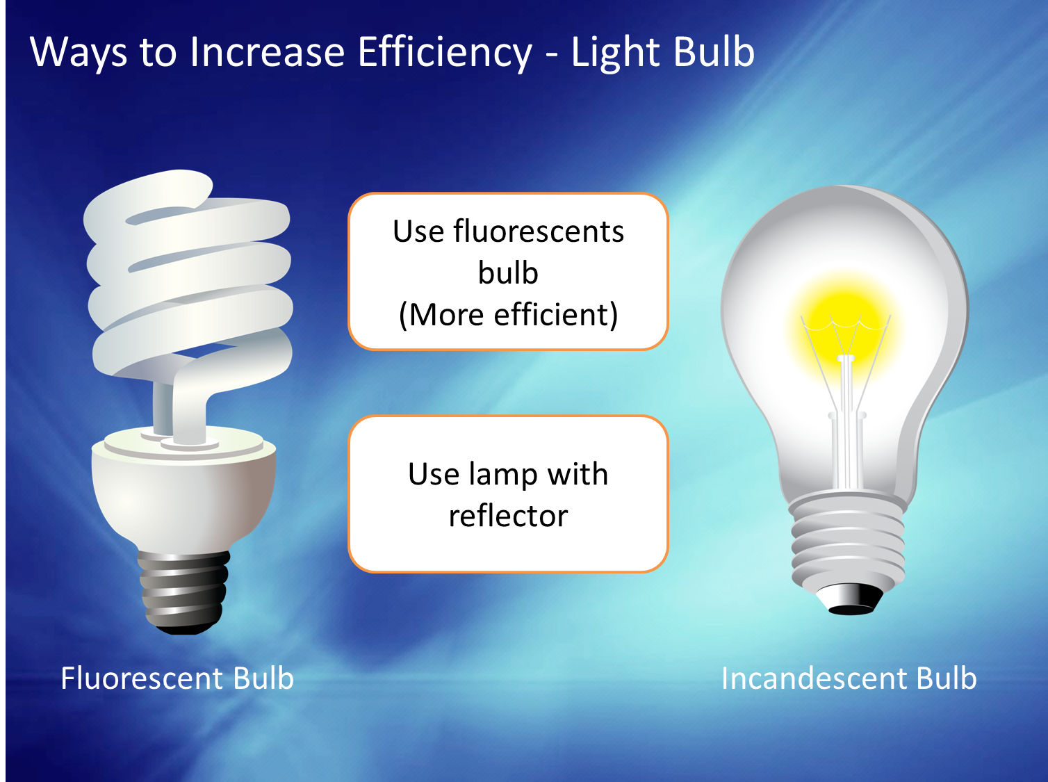 physics of a light bulb Define light bulb light bulb synonyms, light bulb pronunciation, light bulb  translation, english dictionary definition of light bulb n a light-emitting device  that.