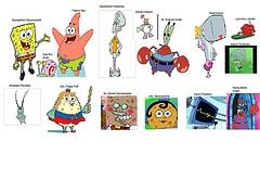 Manga Zone LocalAll Spongebob Characters Names