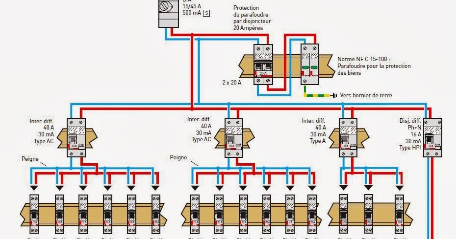 Plan electrique maison vincotte - Schema electrique pour une maison ...