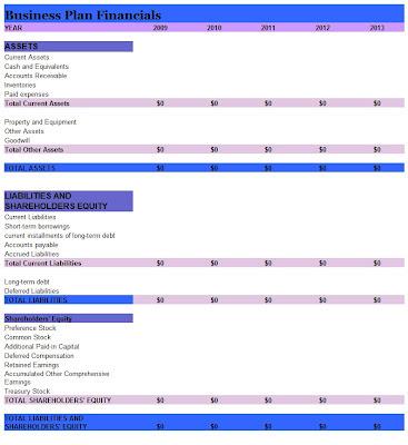 Business plan financials templates