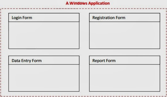 Window Application