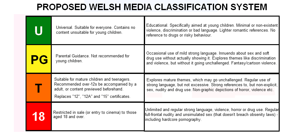 a comparison of viewpoints on laws on pornography In december 2014, the jurisdiction of the bbfc was extended with the audiovisual media services regulations 2014 to include pornography available over video on demand and streaming platforms, effectively aligning internet pornography laws with the video recordings act 1984.