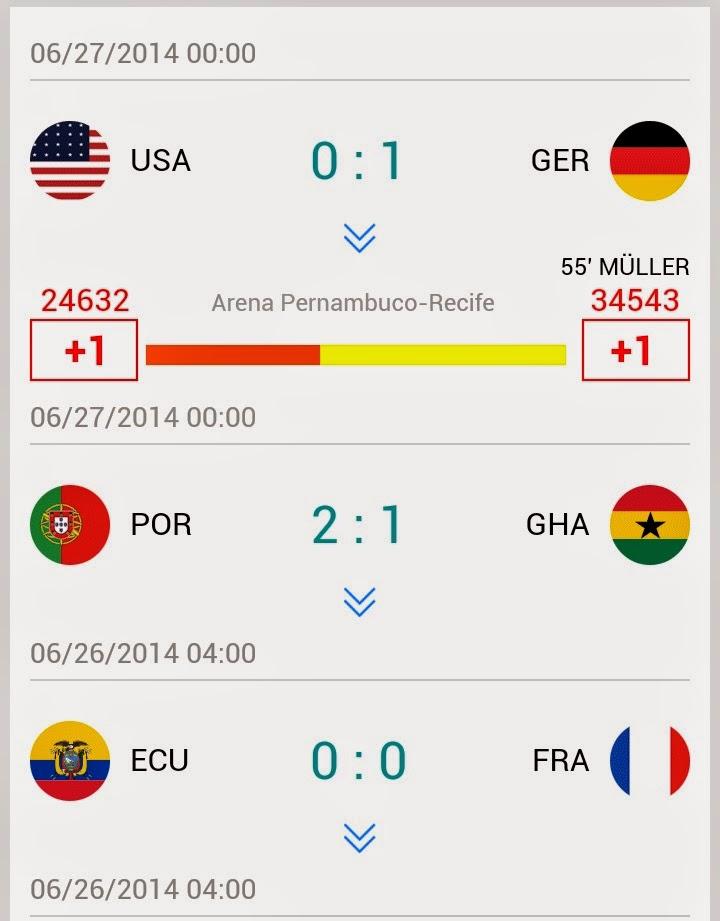 Keputusan Piala Dunia 2014 German vs USA