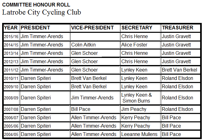 Committee Honour Roll