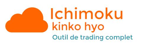 Apprendre Ichimoku