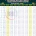 Jadwal Imsakiyah Ramadhan Madinah 1435 H 2014