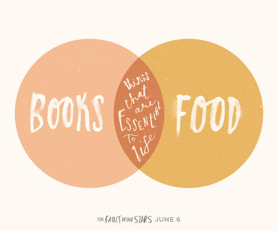 Food Book Cover Quote : The fault in our stars quotes movie