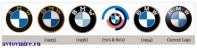 все логотипы bmw