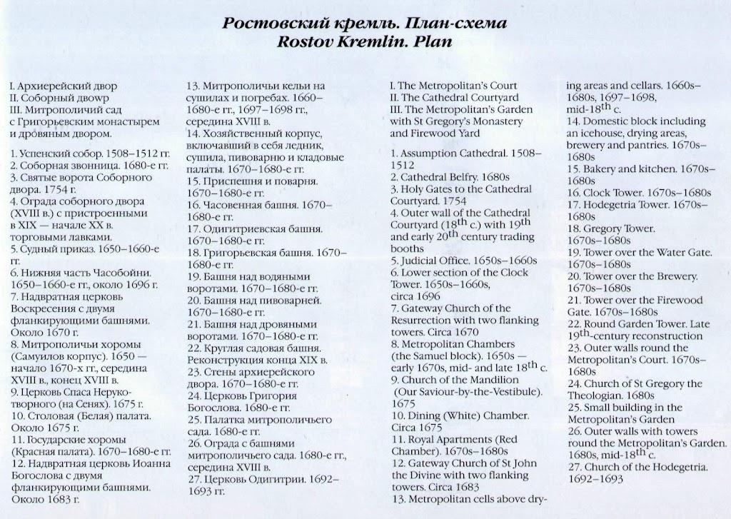 Мельник А.Г. Ростовский