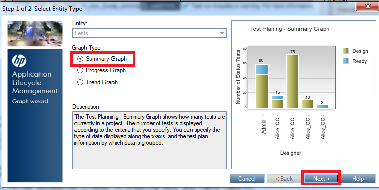 Summary Graph creation from ALM
