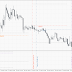 Forex market sessions indicators for MT4
