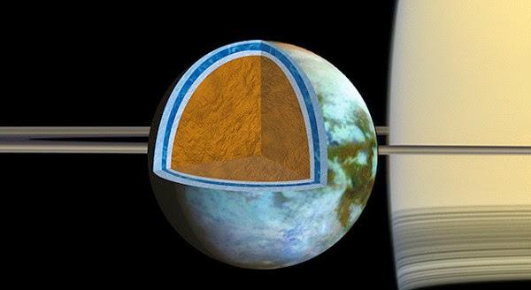 bulan Titan, Saturnus