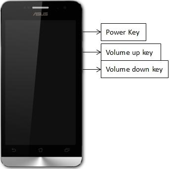 Cara Mengambil Screenshot di Asus Zenfone 4