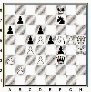 Posición de la partida de ajedrez Zarubin - Polovodin (Leningrado, 1985)