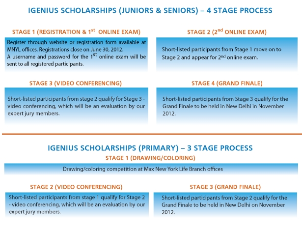 max new york life igenius scholarships competitions for indian students. Black Bedroom Furniture Sets. Home Design Ideas