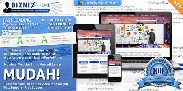 Daftar Template WordPress Toko Online Murah Dari Oketheme