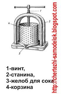 пресса для изготовления технопланктона