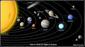 http://www.scribd.com/doc/256789297/GUIA-DIDACTICA-THE-SOLAR-SISTEM