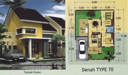 Type Rumah Minimalis Ukuran 70 Meter Persegi Ini Sering Kali Di Memiliki Desain Mewah Sebab Sudah Jelas Lebih Luas Dari Kedua
