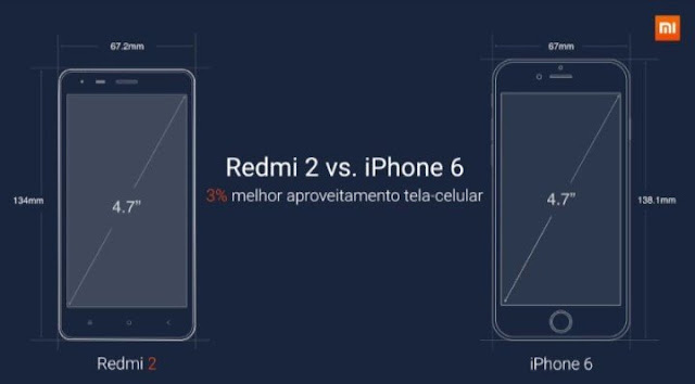 Comparação Xiaomi vs. iPhone - Qual melhor custo beneficio