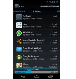 app in uso e memoria android