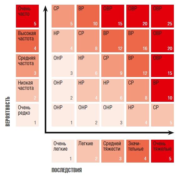 http://3.bp.blogspot.com/-vdwqdTswBrc/UX-CTY98phI/AAAAAAAAA3c/dM3oR-yLWl4/s1600/%D0%9C%D0%B0%D1%82%D1%80%D0%B8%D1%86%D0%B0+%D0%BE%D1%86%D0%B5%D0%BD%D0%BA%D0%B8+%D1%80%D0%B8%D1%81%D0%BA%D0%BE%D0%B2.jpg