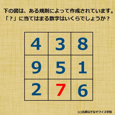 Q316 魔方陣3×3