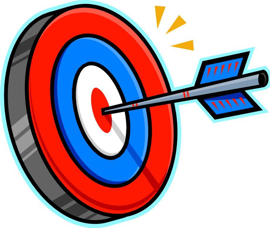 Set Target / Tujuan / Goal