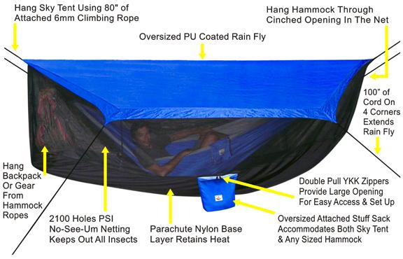 net rain with rei eno straps portable bug emo fly stand and hammock
