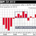 5 Reasons The UK Recession Will Get Much Worse
