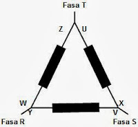 Merancang Instalasi Motor Star Delta further Free Hand Diagram together with Pourbaix Diagram Mit additionally 3 in addition Rangkaian Motor Tiga Fasa Dengan Saklar. on wiring diagram motor listrik 3 fasa