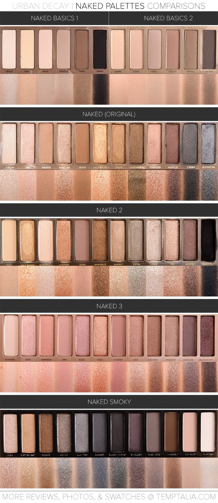 Swatches / Amostras de todas as paletas Naked Urban Decay, Naked Smoky