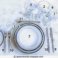 Korrekt borddekking på 1-2-3