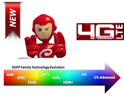 Kartu Smartfren 4G di Semua Smartphone 4G/LTE NonSmartfren