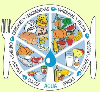 NutriBlog21: Saber Comer = El arte de combinar los alimentos