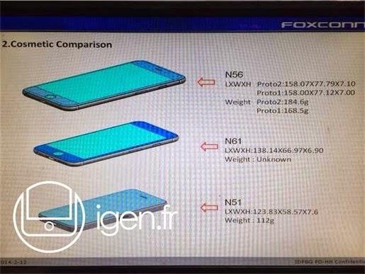 Lộ thông số chính xác của các mẫu iPhone
