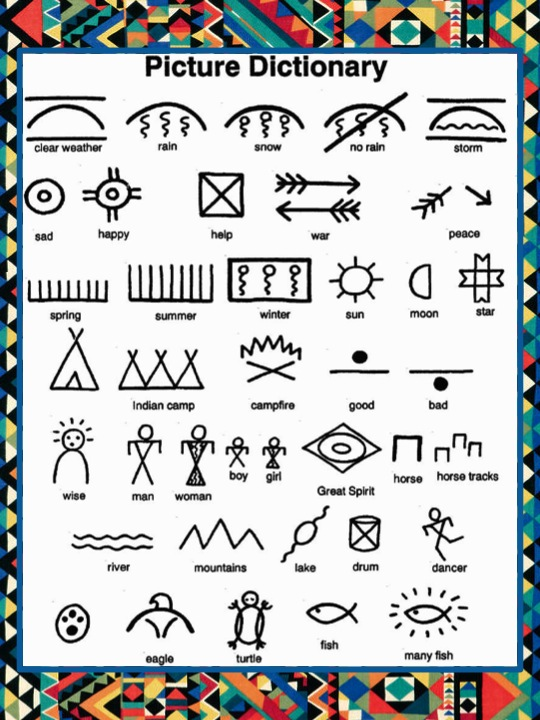Joy Of Learning Native American Animal Skin Pictograph